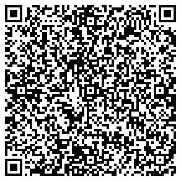 QR-код с контактной информацией организации НМО ИНСТИТУТ ЧЕЛОВЕКА УПРАВЛЕНЧЕСКИЙ КОНСАЛТИНГ
