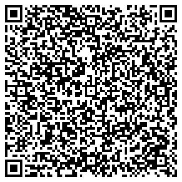 QR-код с контактной информацией организации ПРО-МЕДИА РЕКЛАМНО-ИНФОРМАЦИОННОЕ АГЕНТСТВО