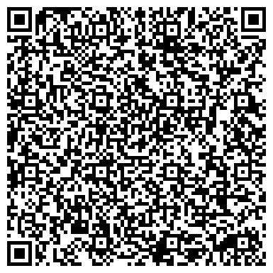QR-код с контактной информацией организации ПУНКТ ТАМОЖЕННОГО ОФОРМЛЕНИЯ Г.МОГИЛЕВ-ХИМВОЛОКНО 2