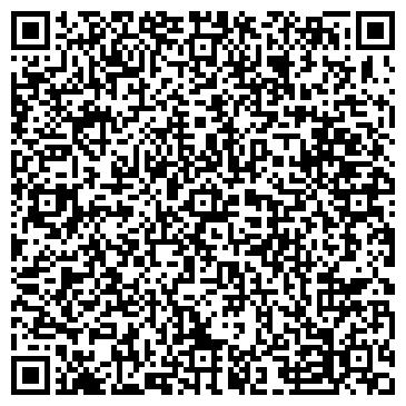 QR-код с контактной информацией организации НОВОКУЗНЕЦККОММУНБАНК КБ