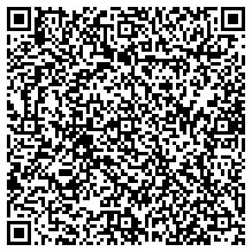 QR-код с контактной информацией организации ЭТАЛОНБАНК НОВОКУЗНЕЦКИЙ ФИЛИАЛ