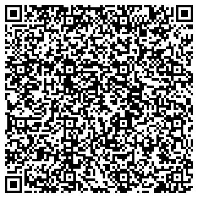 QR-код с контактной информацией организации СИБИРСКАЯ НАУЧНО-ПРОИЗВОДСТВЕННАЯ ИНВЕСТИЦИОННАЯ ФИРМА СТРОИТЕЛЬНЫХ МАТЕРИАЛОВ СИБНИИСТРОМПРОЕКТ