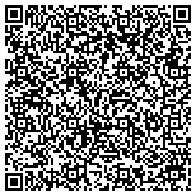 QR-код с контактной информацией организации Кредитный потребительский кооператив