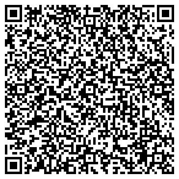 QR-код с контактной информацией организации АНКАТ ОХРАННОЕ АГЕНТСТВО