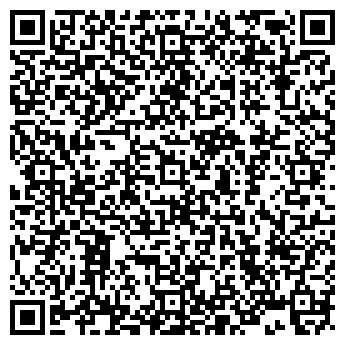 QR-код с контактной информацией организации МУЗЕЙ ИСТОРИИ СИБГИУ