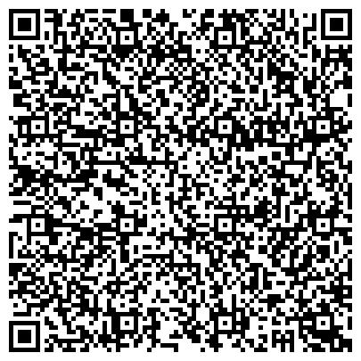 QR-код с контактной информацией организации «Новокузнецкое училище (техникум) олимпийского резерва»
