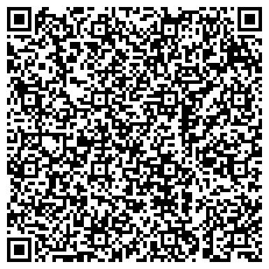 QR-код с контактной информацией организации ФГБУ ННПЦ МСЭ и РИ Минтруда России