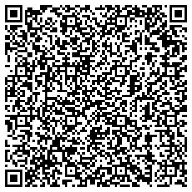 """QR-код с контактной информацией организации МБУ ДО """"Центр развития личности"""""""