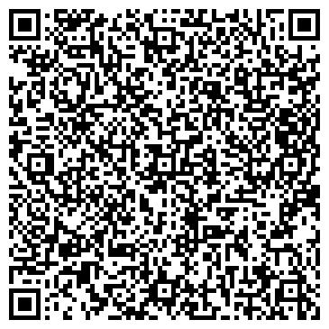 QR-код с контактной информацией организации АВТОЗАПЧАСТИ НА КУРБАТОВА