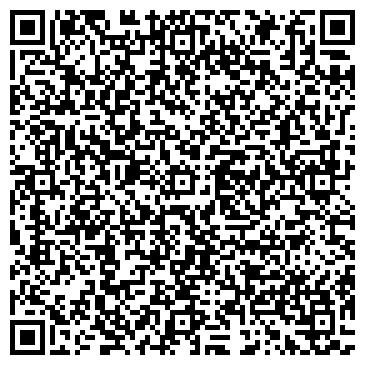QR-код с контактной информацией организации ИСКУССТВО ОМСКА ГОРОДСКОЙ МУЗЕЙ