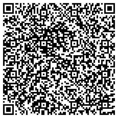 QR-код с контактной информацией организации АРЛЕКИН ОМСКИЙ ГОСУДАРСТВЕННЫЙ ТЕАТР КУКОЛ, АКТЕРА И МАСКИ