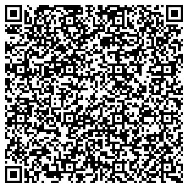 QR-код с контактной информацией организации СИНТЕТИЧЕСКИЕ МАТЕРИАЛЫ И ИНДУСТРИАЛЬНЫЕ ТЕХНОЛОГИИ ЧУТП