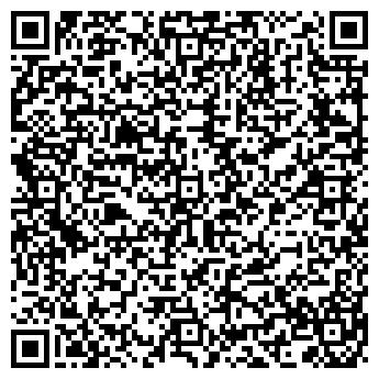 QR-код с контактной информацией организации БИБЛИОТЕКА ИМ А.Н. НЕКРАСОВА