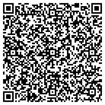 QR-код с контактной информацией организации БИБЛИОТЕКА ИМ. А.И.ГЕРЦЕНА