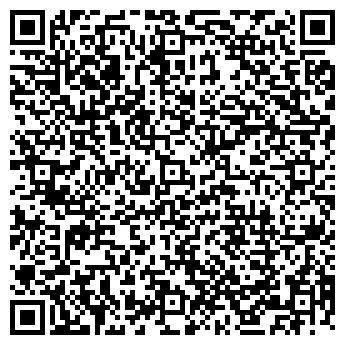 QR-код с контактной информацией организации БИБЛИОТЕКА ИМ. В.Г.БЕЛИНСКОГО