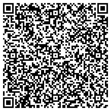 QR-код с контактной информацией организации БИБЛИОТЕКА ИМ. Д. И. МЕНДЕЛЕЕВА