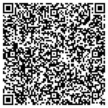 QR-код с контактной информацией организации БИБЛИОТЕКА ИМ. Н.А. ДОБРОЛЮБОВА