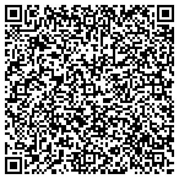QR-код с контактной информацией организации БИБЛИОТЕКА ИМ. Н.Г.ЧЕРНЫШЕВСКОГО