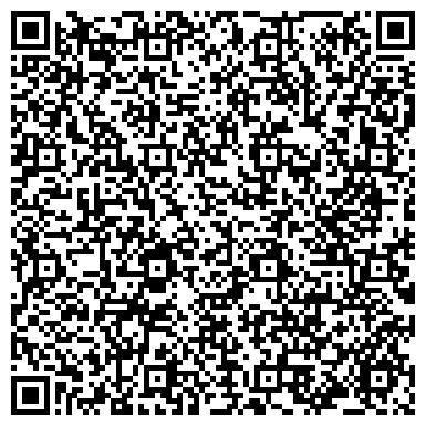 QR-код с контактной информацией организации ОМСКАЯ ГОСУДАРСТВЕННАЯ ОБЛАСТНАЯ БИБЛИОТЕКА ИМ. А. С. ПУШКИНА