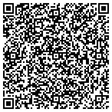 QR-код с контактной информацией организации СТУДЕНЧЕСКИЕ ПРОЕКТЫ