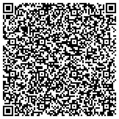 QR-код с контактной информацией организации ВОЕННАЯ ПРОКУРАТУРА ГАРНИЗОНА