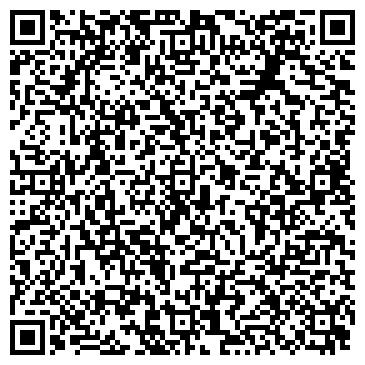 QR-код с контактной информацией организации КОНСУЛЬТАЦИЯ ЖЕНСКАЯ № 1 РОДДОМА № 2