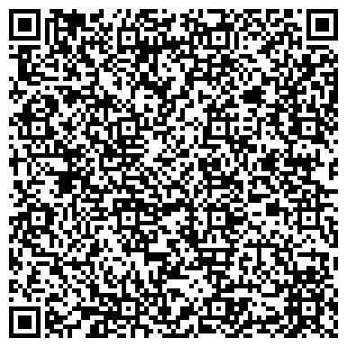 QR-код с контактной информацией организации ТЕХНИКУМ ХИМИКО-ТЕХНОЛОГИЧЕСКИЙ Г.МОГИЛЕВСКИЙ ГОСУДАРСТВЕННЫЙ