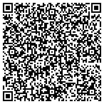 QR-код с контактной информацией организации АПТЕКА НА МАСЛЕННИКОВА ЛЕКАРСТВА СИБИРИ, ЗАО