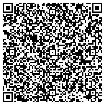 QR-код с контактной информацией организации ЗДОРОВЬЕ АПТЕКА МЕДИКЕЯ НА КРАСНОМ ПУТИ
