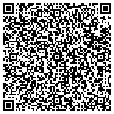 QR-код с контактной информацией организации ЗДРАВА АПТЕКА ЛЕКАРСТВА СИБИРИ