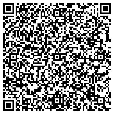 QR-код с контактной информацией организации НА КЕМЕРОВСКОЙ КРУГЛОСУТОЧНАЯ АПТЕКА