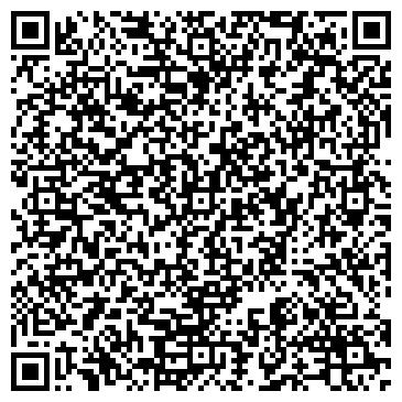 QR-код с контактной информацией организации КЛИНИКА ВЕТЕРИНАРНОЙ МЕДИЦИНЫ КИРОВСКОГО, АО