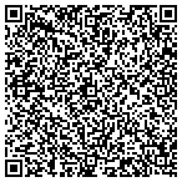 QR-код с контактной информацией организации ФАБРИКА ИНДПОШИВА И РЕМОНТА ОДЕЖДЫ ОАО