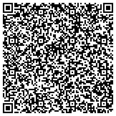 QR-код с контактной информацией организации ЦЕНТР РАЗВИТИЯ МАЛОГО ПРЕДПРИНИМАТЕЛЬСТВА ГОРОДСКОЙ Г.МОГИЛЕВСКИЙ УКП
