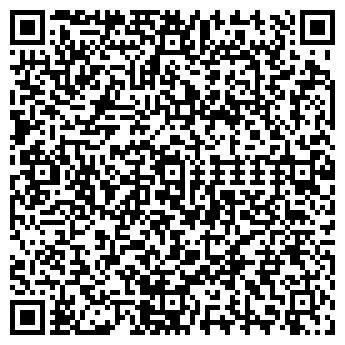 QR-код с контактной информацией организации ПАНОРАМА РЫНКА ГАЗЕТА