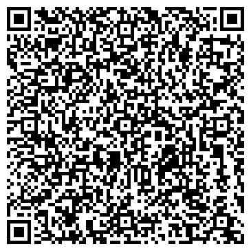 QR-код с контактной информацией организации РЫНОК НЕДВИЖИМОСТИ ГАЗЕТЫ НОВА
