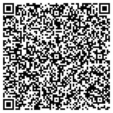 QR-код с контактной информацией организации МАГАЗИН МЯСОКОМБИНАТА ОМСКИЙ
