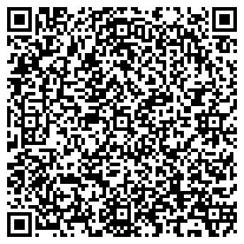 QR-код с контактной информацией организации МАГАЗИН ЧП РЯЗАНЦЕВА