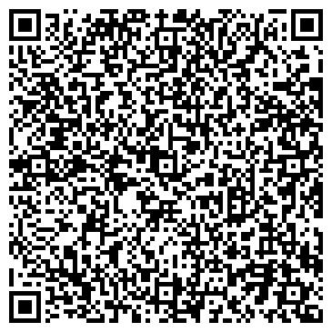 QR-код с контактной информацией организации МЕЛКООПТОВЫЙ СКЛАД ЧП МАКУТОНИН