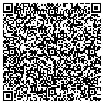 QR-код с контактной информацией организации ПРОДУКТЫ МАГАЗИН ЧП ПАНФИЛОВА