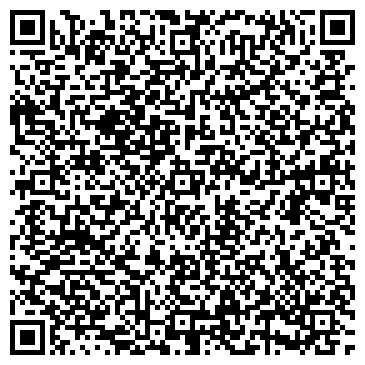 QR-код с контактной информацией организации КОНСАЛТИНГ-ЦЕНТР АГЕНТСТВО НЕДВИЖИМОСТИ И ОЦЕНКИ