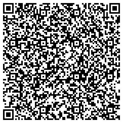 QR-код с контактной информацией организации ГОСКОМИССИЯ ПО ЛИЦЕНЗИРОВАНИЮ И АККРЕДИТАЦИИ МЕДИЦИНСКОЙ И ФАРМАЦЕВТИЧЕСКОЙ ДЕЯТЕЛЬНОСТИ