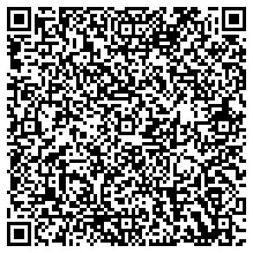 QR-код с контактной информацией организации БИБЛИОТЕКА ЦЕНТРАЛЬНАЯ РАЙОННАЯ ЛЮБАНСКАЯ
