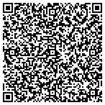 QR-код с контактной информацией организации КИТ ФИНАНС ИНВЕСТИЦИОННЫЙ БАНК