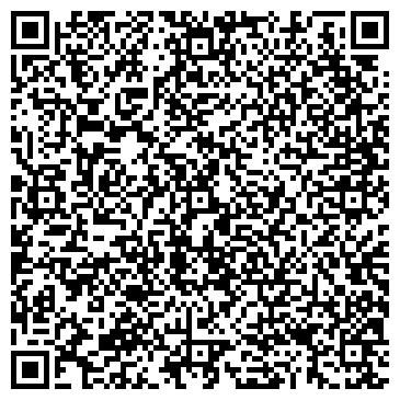 QR-код с контактной информацией организации Дополнительный офис № 5281/0808