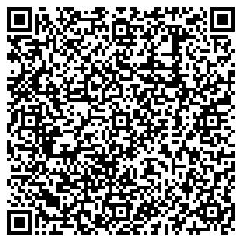 QR-код с контактной информацией организации КИТ ФОРТИС ИНВЕСТМЕНТС