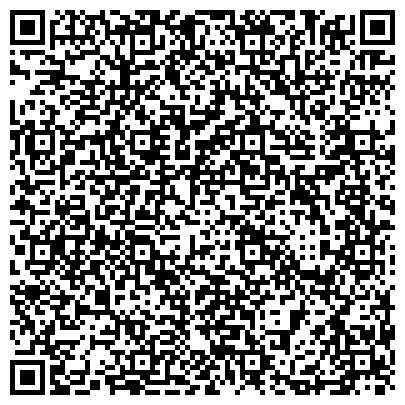 QR-код с контактной информацией организации КИТ УПРАВЛЯЮЩАЯ КОМПАНИЯ КРЕАТИВНЫЕ ИНВЕСТИЦИОННЫЕ ТЕХНОЛОГИИ ФИЛИАЛ