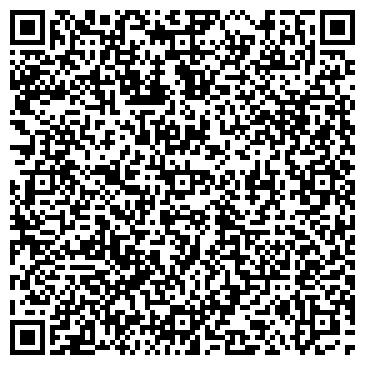 QR-код с контактной информацией организации МОЛОЧНЫЕ ПРОДУКТЫ ОАО ФИЛИАЛ