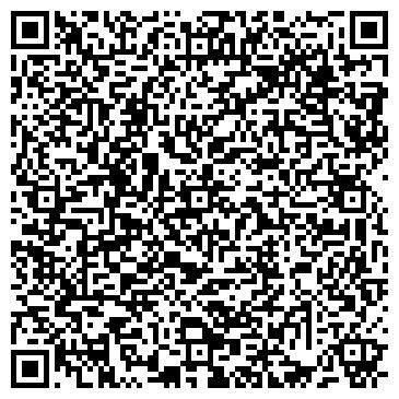 QR-код с контактной информацией организации РЕНЕССАНС КАПИТАЛ БАНК КБ