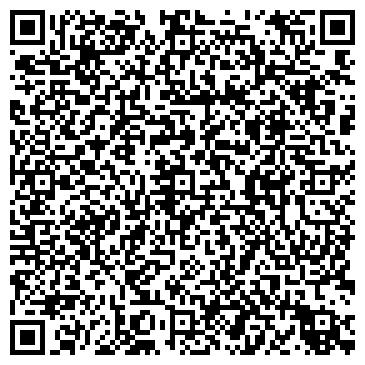 QR-код с контактной информацией организации ЦЕНТР ЗАНЯТОСТИ НАСЕЛЕНИЯ СОВЕТСКИЙ, АО